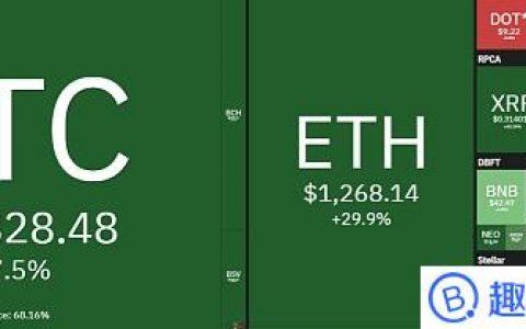 中币(ZB)市场研究员:比特币回调位或为34251美元